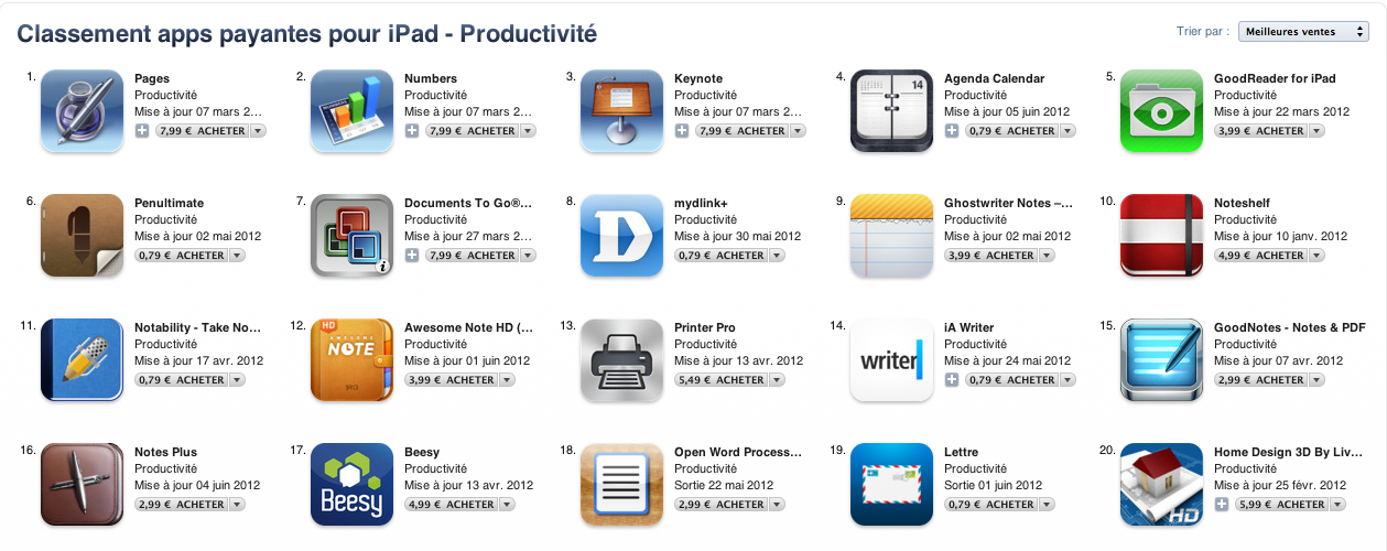 the best productivity and business apps for iPad