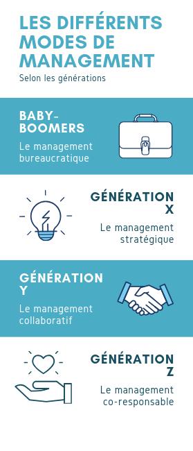 les différents modes de management - management intergénérationnel