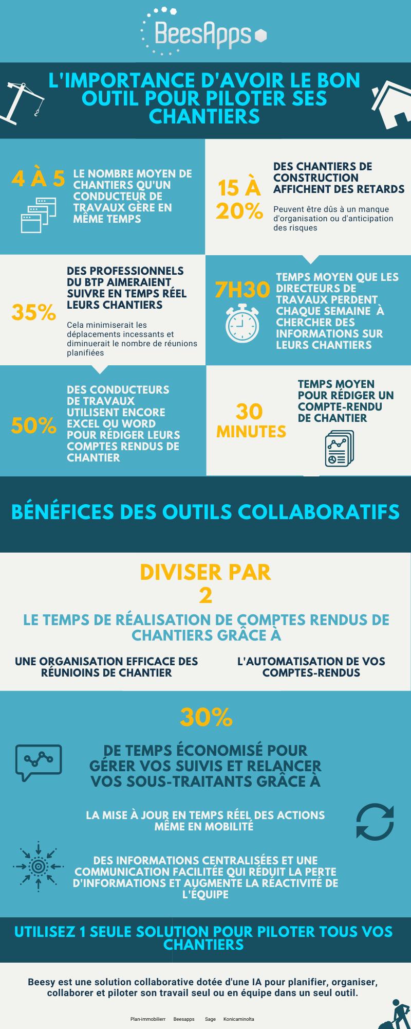 Infographie directeur de travaux