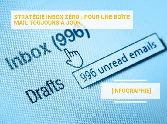 [Infographie] Stratégie inbox zero, pour une boîte mail toujours à jour
