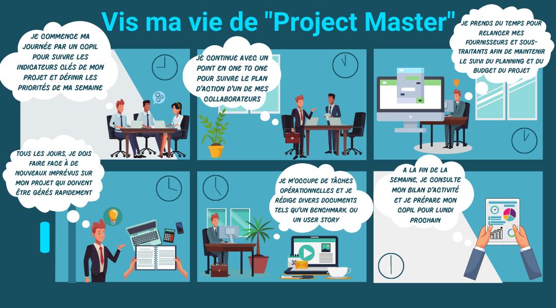 profil de personnalité professionnelle project master