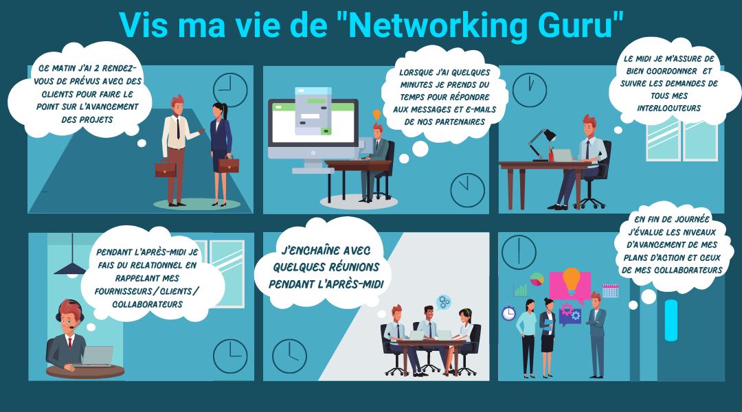 profil de personnalité professionnelle networking guru